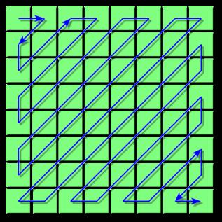 600px-jpeg_zigzag-svg